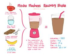 Mocha Madness Recovery Shake - The combination of carbs, protein, & caffeine in this shake will help boost muscle recovery after a hard run / workout.