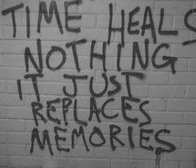 Inspiring image aesthetic, black and white, dark, graffiti, grunge, hipster, indie, pale, pastel, quote, soft grunge, tumblr #2327139 by Lauralai - Resolution 480x356px - Find the image to your taste