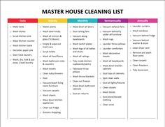 Master House Cleaning List, I did this growing up! Got the weekly cleaning done and mom let's us watch a movie we picked out