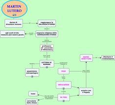 Mappa concettuale avente come argomento centrale il leader della Riforma Protestante: Martin Lutero.