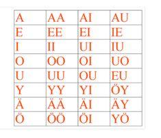 Oppitori: Tavuhissi Word Search, Words, Horses