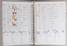 家計や日々の献立などをノートに記録、管理して、家事を効率化するノート術が人気です - Yahoo!ニュース(ESSE-online)