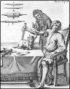 Fact of the Day:  The first blood transfusions were carried out in the 17th century using sheep as donors, long before the understanding of blood groups. Many of these experiments proved fatal to the patient.   (Image: Wellcome Library)