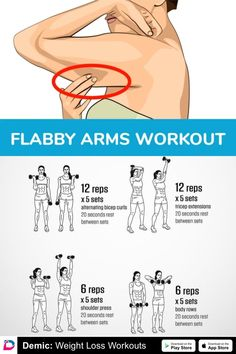 Flabby Arms Workout Gesundheit Fitness Workout Übung Motivation Arme 693835886326 … – Fitness And Exercises Fitness Workouts, Training Fitness, Gym Workout Tips, Fitness Workout For Women, Body Fitness, Easy Workouts, Fitness Plan, Health Fitness, Training Plan