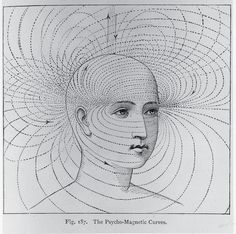 "Edwin Babbit's ""Principles of Light and Color,"" 1878. Psycho-Magnetic Curves"
