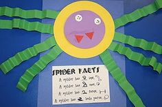 spider math tiered lesson. One group writes the numerals, another writes the # words, and the other group writes the tallies.
