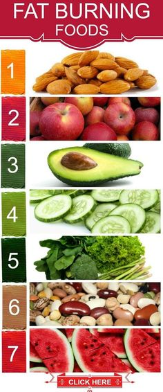 Top 10 Foods That Burn Belly Fat ~ This'sforyou