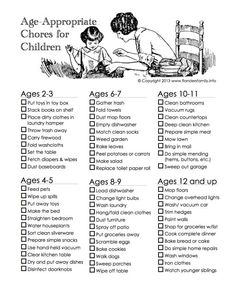 Age appropriate chores. Don't underestimate your kids. Teach them young.