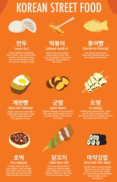 Play (leisure): I love to eat and travelling to Korea would satisfy this love. Korea has amazing and unique street foods. One day I will travel there and enjoy all of the street foods. Korean Words Learning, Korean Language Learning, Korean Phrases, Korean Slang, Mukbang Korean, Speak Korean, Korean Photo, Korean Lessons, Korean Street Food