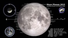 Watch an Entire Year of the Moon's Phases