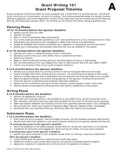 Research Funding Request Proposal  The Research Funding Request