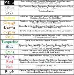 Candle/favour Bag Colours And Their Meanings