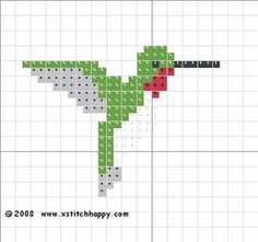 Cross Stitch Happy: Hummingbird Triangle Scissors Case
