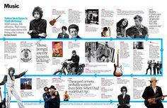 music infographic | Time magazine