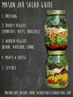 Clean eating mason jar salad guide healthy meals in a jar healthy meals to go and recipes for a last minute takeaway Mason Jar Lunch, Mason Jar Meals, Meals In A Jar, Mason Jars, Healthy Meal Prep, Healthy Dinner Recipes, Healthy Snacks, Healthy Eating, Cooking Recipes
