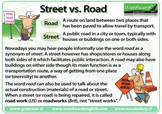 The difference between STREET and ROAD in English