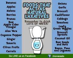 Natural laxatives