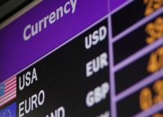Euro To Aus Dollar Converter Exchange Rate