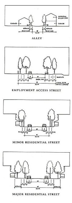 Typical street sections for Brentwood California by Peter Calthorpe #culture #street #management #USA