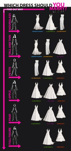 Which wedding dress shape will compliment your body type? I know you have the dress already but I was interested in this for me too!