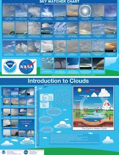 Cloud Types | Weather and Emergency Preparedness