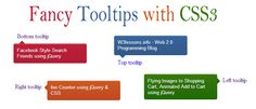 Fancy Tooltips using Pure CSS3