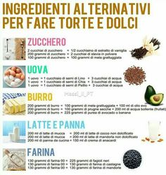 Italian food will be very important to you during and after your Italy vacation. Most people are usually surprised by the diversity of food in Italy Cena Light, Italian Recipes, Vegan Recipes, Italian Dishes, Italy Food, Bakery Recipes, Light Recipes, Healthy Habits, Cooking Time