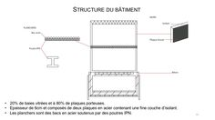 P3_Structure_13