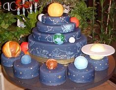 Solar System Cake- would love to make this!