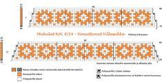 Vanuttunut Villasukka: Mukulat Periodic Table, Sevilla, Periotic Table