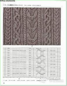 Pattern for men& pullover Lace Knitting Stitches, Cable Knitting Patterns, Knitting Basics, Knitting Charts, Knit Patterns, Baby Knitting, Stitch Patterns, Tricks, Knit Crochet