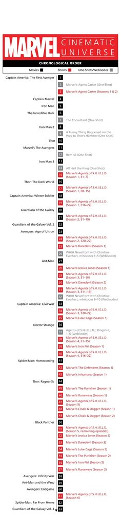 How to Watch Every Marvel Movie in the Perfect Order, Ultimate Guide to the MCU Timeline Marvel Films In Order, Marvel Watch Order, Avengers Movies In Order, Marvel Movies List, Upcoming Marvel Movies, Films Marvel, Marvel Avengers Movies, Mcu Marvel, Marvel Timeline Movies