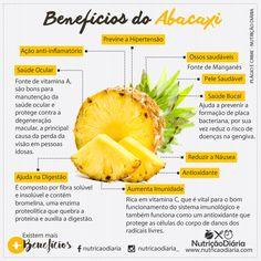O abacaxi é rico em nutrição, sendo uma excelente fonte de carboidratos e fibras alimentares. Ele é rico em vitamina A (betacaroteno), B, C, além de minerais como cálcio, manganês, zinco, potássio, magnésio e ferro. Health Department, Group Meals, Detox, Herbalife, Farmers Market, Cantaloupe, Benefit, Pineapple, Lose Weight