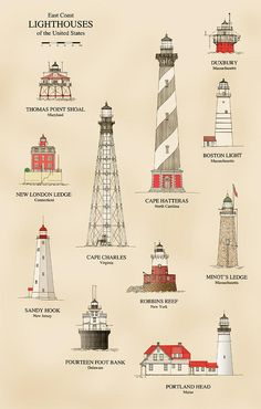 *either the Portland or the Boston lighthouse? -Lighthouses Of The East Coast Drawing by Jerry McElroy Lighthouse Drawing, Lighthouse Art, East Coast Lighthouses, Back Of Neck Tattoo, Neck Tattoos, Lighthouse Pictures, Beacon Of Light, Travel Maps, Strand