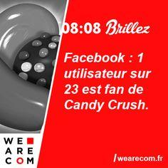 Savoir inutile en communication Facebook: 1 utilisateur sur 23 est fan de Candy Crush.