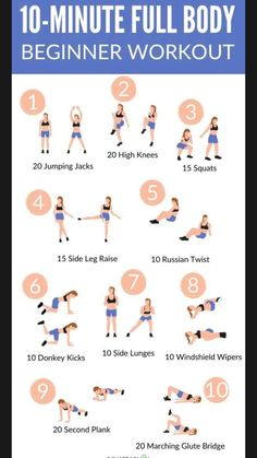 Fitness Workouts, Gym Workout Tips, At Home Workout Plan, Quick Workouts, Quick Workout At Home, Home Workout With Weights, Exercise At Home, Exercise Images, Mini Workouts