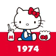 Hello kitty through the year 1974
