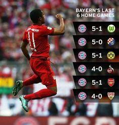 Strzelili 28 goli, stracili zaledwie 3 • Tak wyglądało ostatnie 6 meczów Bayernu Monachium na stadionie Allianz Arena • Zobacz >> #bayern #bayernmunich #football #soccer #sports #pilkanozna