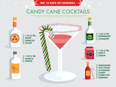 Candy Cane cocktails are a fun after dinner drink during the Holidays.