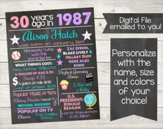 Customized Chalkboard 80th Birthday by StephAnnDesigns on Etsy