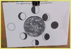 Αποτέλεσμα εικόνας για οι φάσεις της σελήνης στο νηπιαγωγείο Christmas Ideas