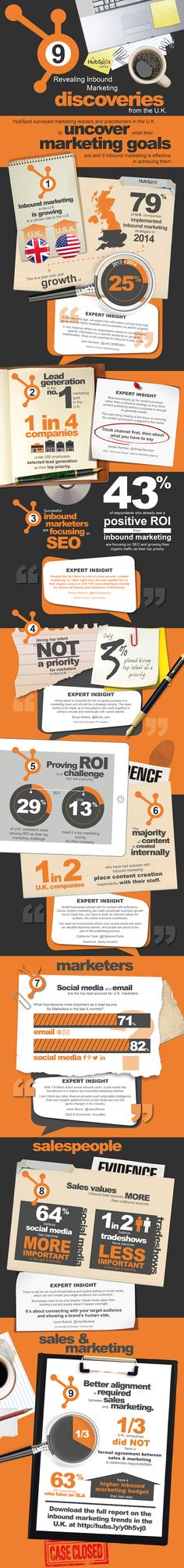 The rapid growth of inbound marketing in the UK: infographic | Econsultancy