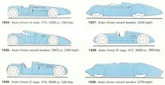 Auto Union History