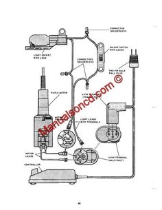 generic wiring diagram for the motor, light, power cord and RCA Wire Diagram singer 600 603 sewing machine service manual examples include * parts removal and replacement
