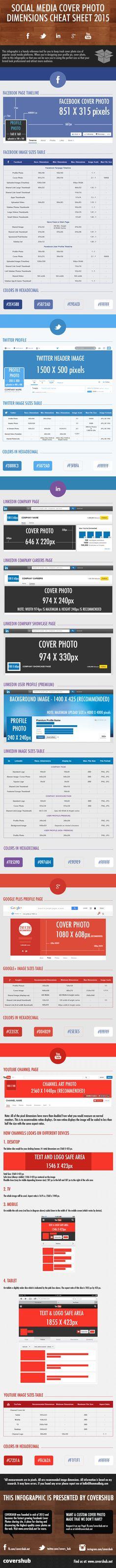 Una infografía sobre las Imágenes de los perfiles en Redes Sociales 2015.