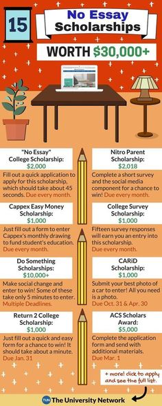 Scholarships For College Students >> 1352 Best College Scholarships Images In 2019 Scholarships
