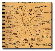 I love the concept of this Big Idea Book! We all get inspired with great ideas, but if we don't write them down, the next idea often replaces the first, never to be seen again! Check it out!