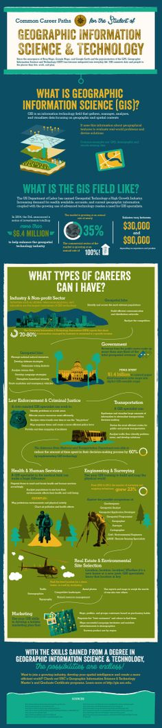 Common Career Paths For The Student Of Geographic Information Science & Technology [INFOGRAPHIC] #career#student