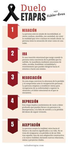59 Ideas De Psicología Psicologia Temas De Psicologia Psicologa Emocional