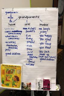 Classroom Freebies: Grandparent's Day Writing Freebie